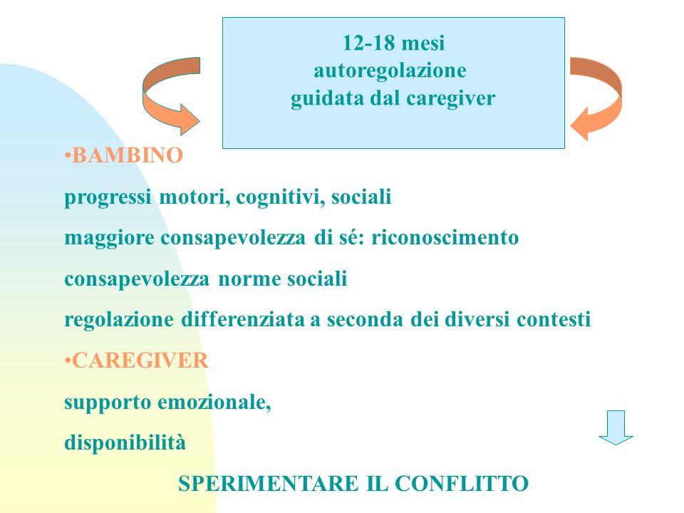 12-18 mesi autoregolazione guidata dal caregiver BAMBINO progressi motori, cognitivi, sociali maggiore consapevolezza di sé: riconoscimento consapevol