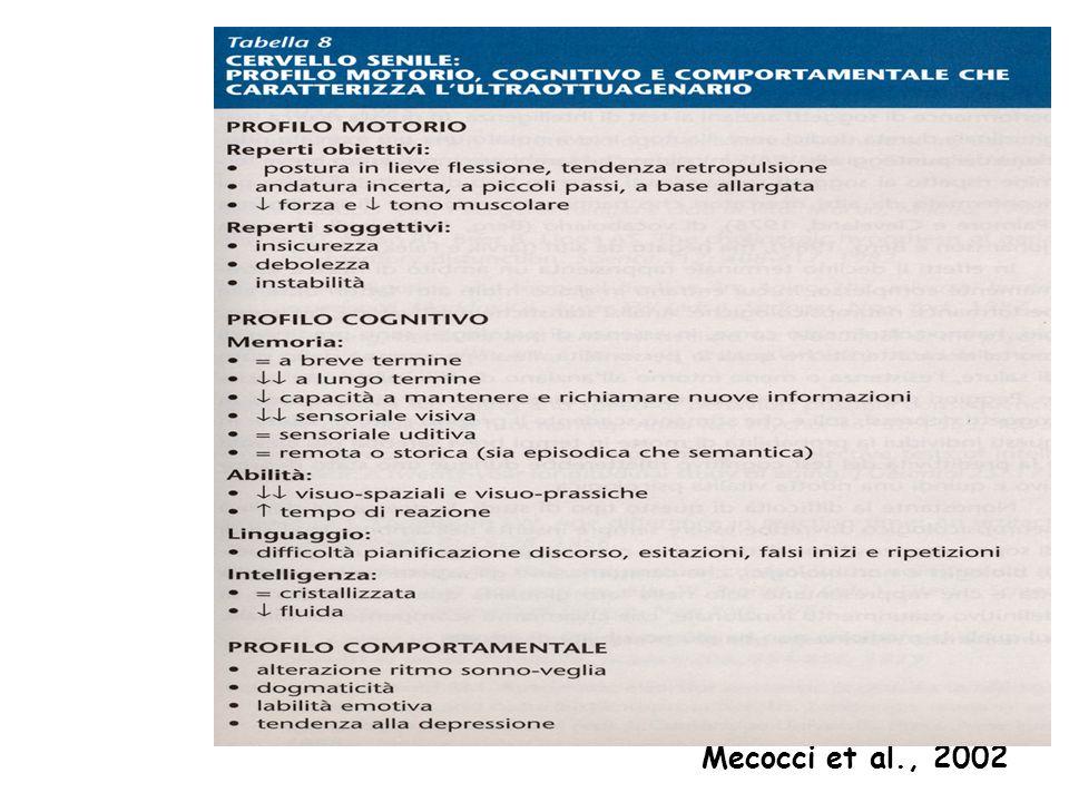 Mecocci et al., 2002