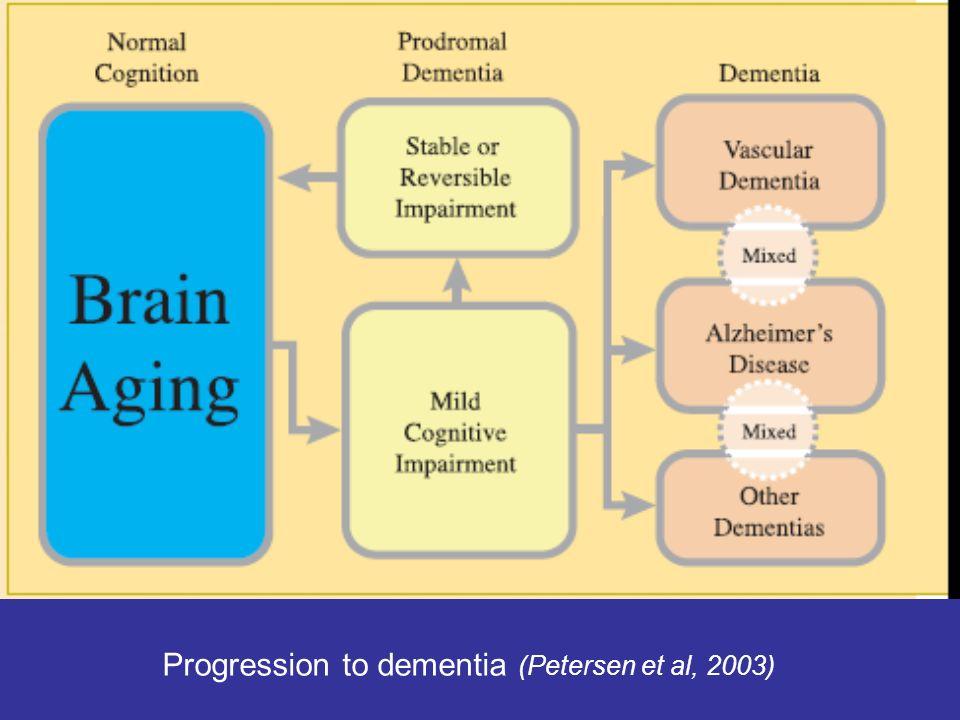 Quasi il 15 % delle persone che vivranno fino alletà di 65 anni è destinato a sviluppare una forma di demenza; a 85 anni il numero aumenta fino al 35%