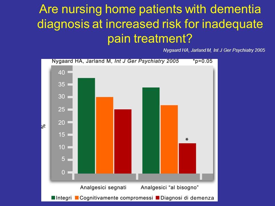 Il paziente anziano con demenza nelle RSA Dolore nel paziente anziano con demenza nelle RSA frequente (20%-51%) spesso non riconosciuto spesso non tra