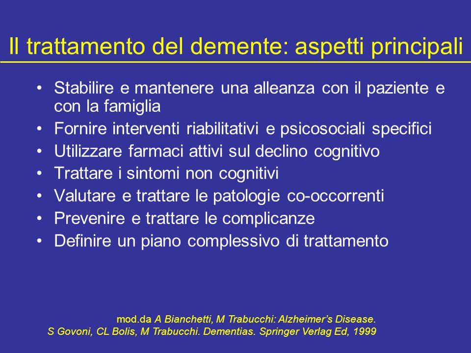 Modelli di cura della demenza Mod. ass. tradizion. Enfasi eliminazione del sintomo Divisione dei ruoli: staff vs famiglia Divisione dei compiti Mod. a