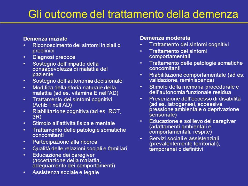 Il trattamento del demente: aspetti principali Stabilire e mantenere una alleanza con il paziente e con la famiglia Fornire interventi riabilitativi e