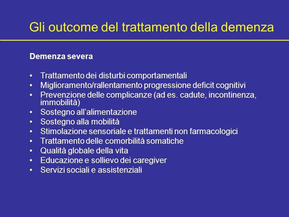 Gli outcome del trattamento della demenza Demenza iniziale Riconoscimento dei sintomi iniziali o preclinici Diagnosi precoce Sostegno dellimpatto dell
