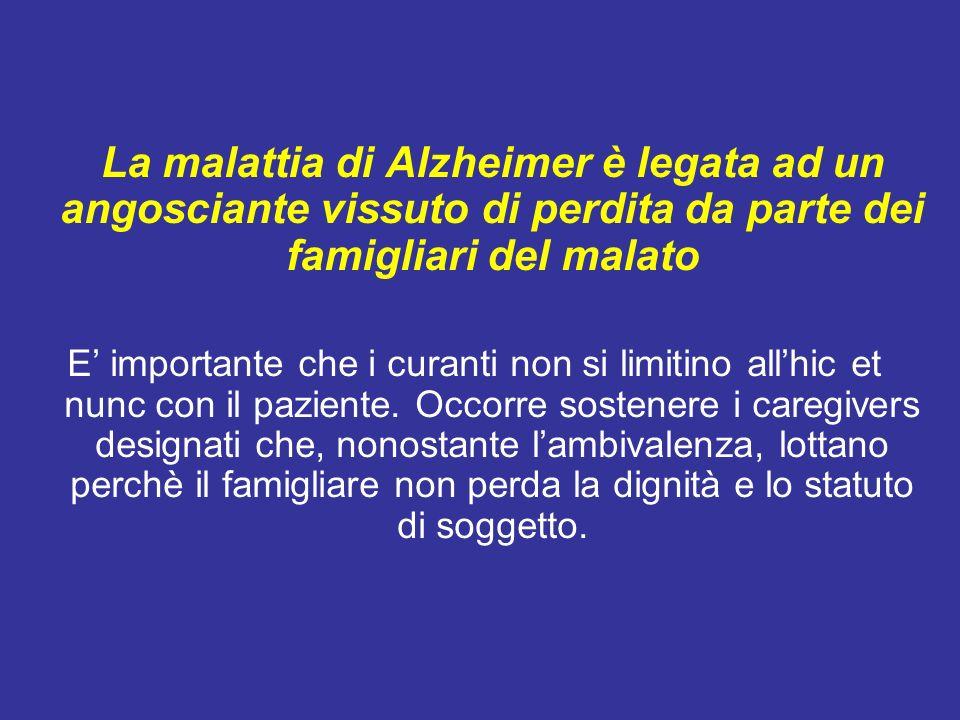 Gravità della demenza Fonte: indagine Censis, 1999