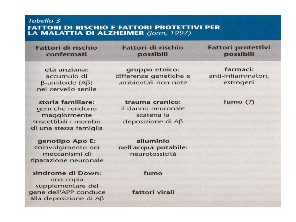 Mecocci et al.,2002