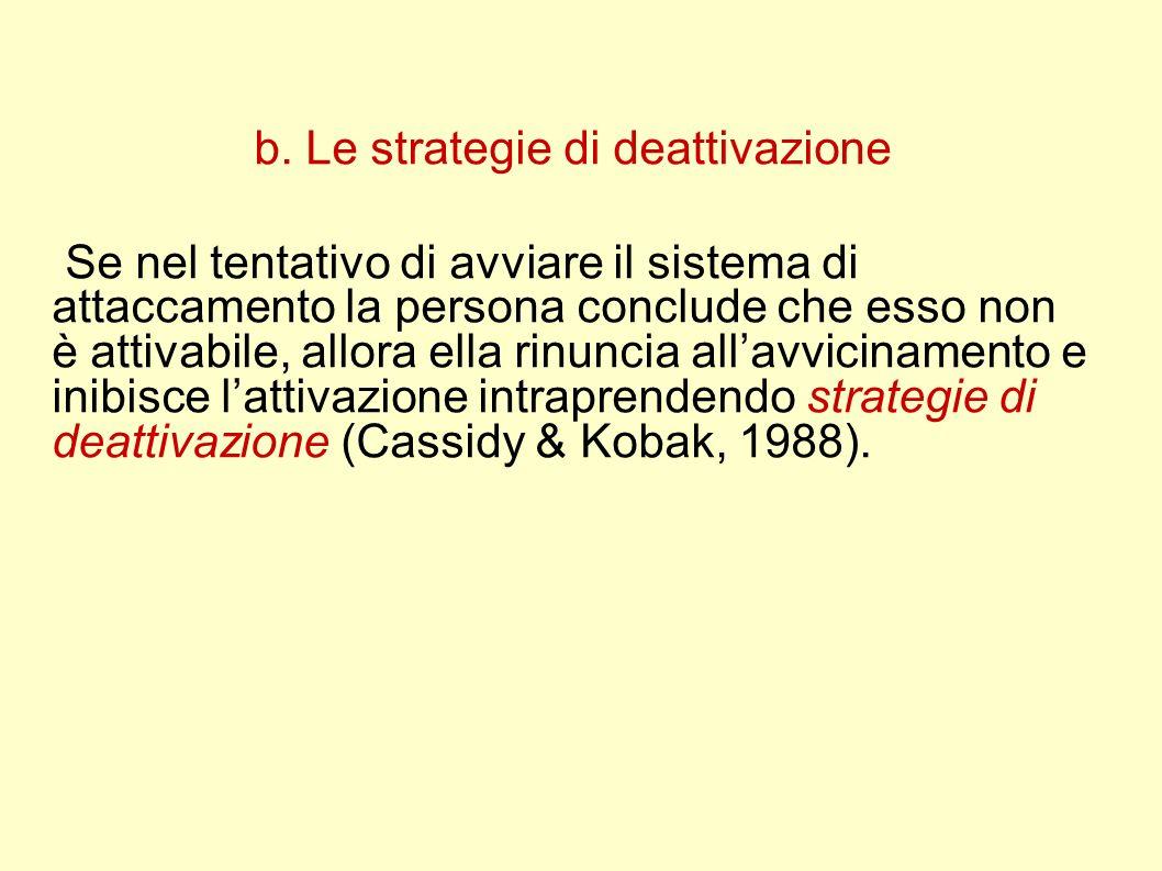 b. Le strategie di deattivazione Se nel tentativo di avviare il sistema di attaccamento la persona conclude che esso non è attivabile, allora ella rin