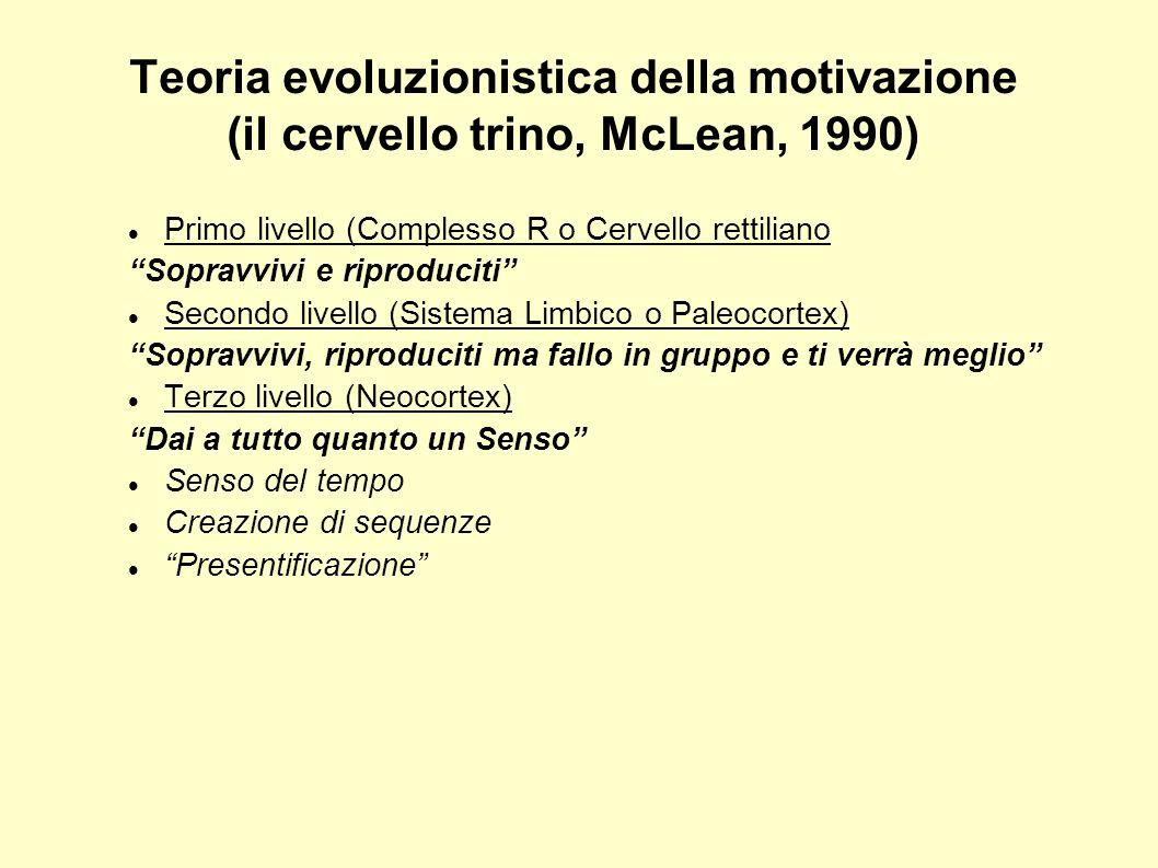 Teoria evoluzionistica della motivazione (il cervello trino, McLean, 1990) Primo livello (Complesso R o Cervello rettiliano Sopravvivi e riproduciti S
