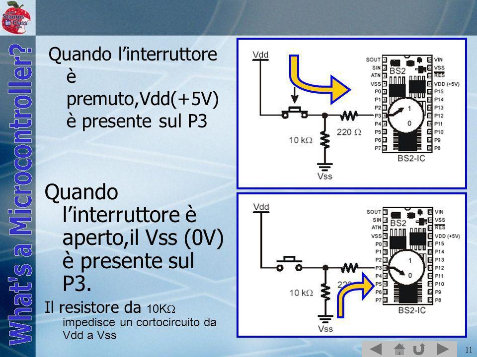 11 Quando linterruttore è premuto,Vdd(+5V) è presente sul P3 Quando linterruttore è aperto,il Vss (0V) è presente sul P3. Il resistore da 10K impedisc