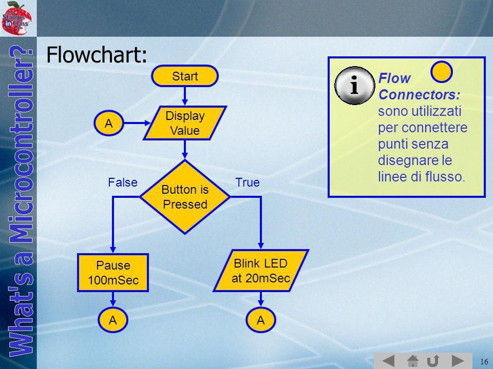 16 Flowchart: Start Button is Pressed True A Pause 100mSec A A Flow Connectors: sono utilizzati per connettere punti senza disegnare le linee di fluss