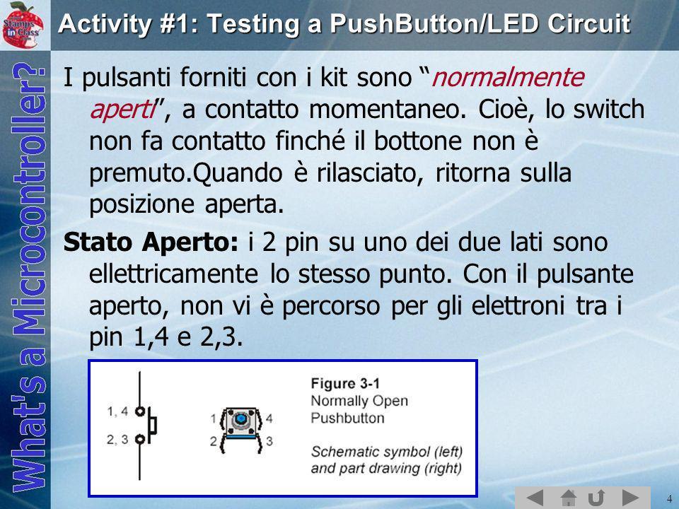 4 Activity #1: Testing a PushButton/LED Circuit I pulsanti forniti con i kit sono normalmente aperti, a contatto momentaneo. Cioè, lo switch non fa co