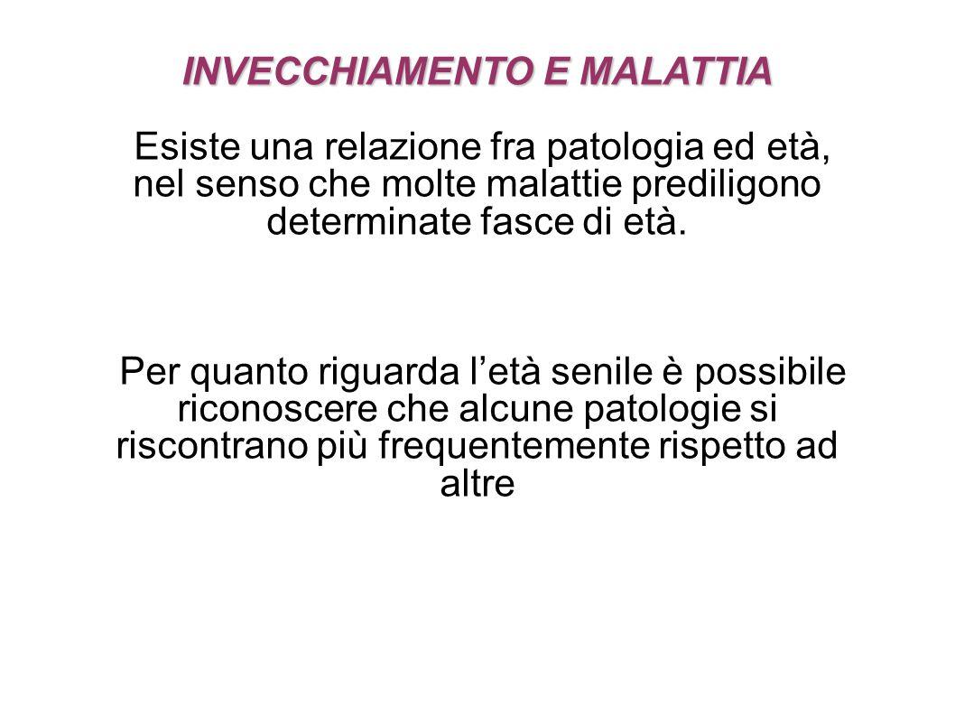 Normalità o patologia….