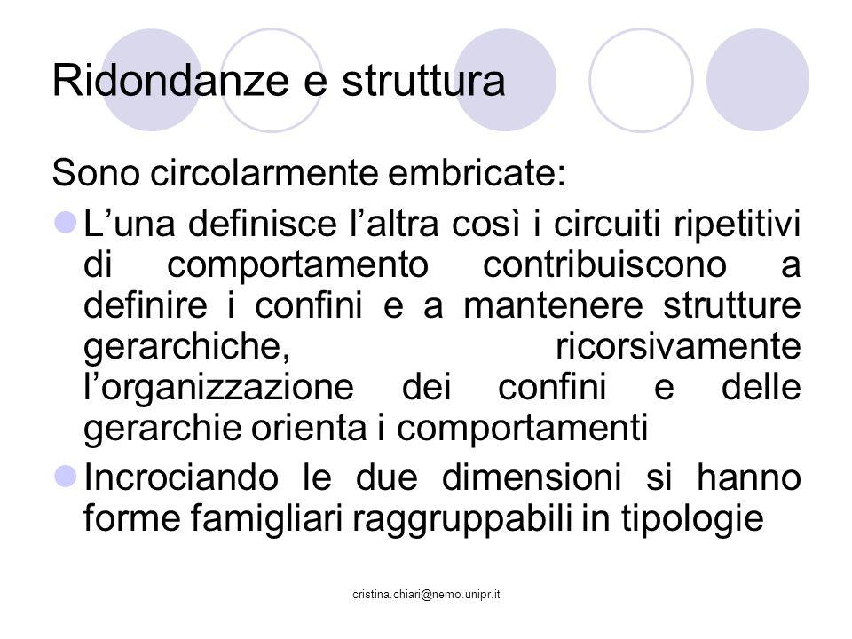 cristina.chiari@nemo.unipr.it Ridondanze e struttura Sono circolarmente embricate: Luna definisce laltra così i circuiti ripetitivi di comportamento c