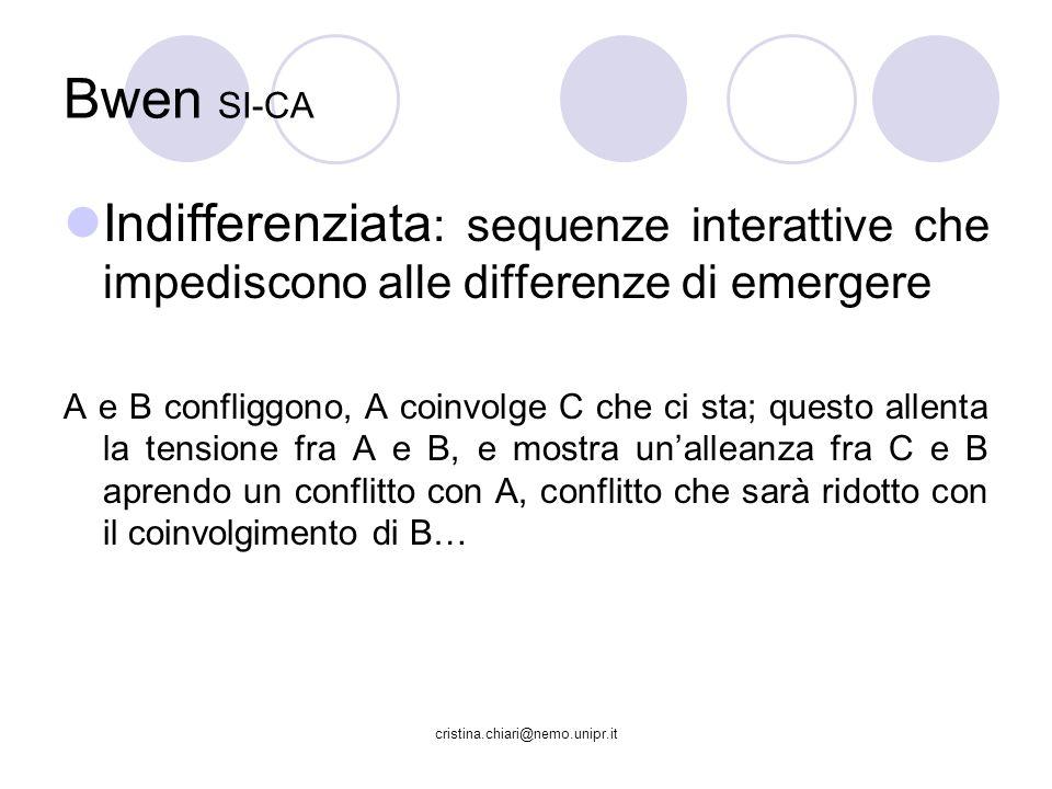 cristina.chiari@nemo.unipr.it Bwen SI-CA Indifferenziata : sequenze interattive che impediscono alle differenze di emergere A e B confliggono, A coinv