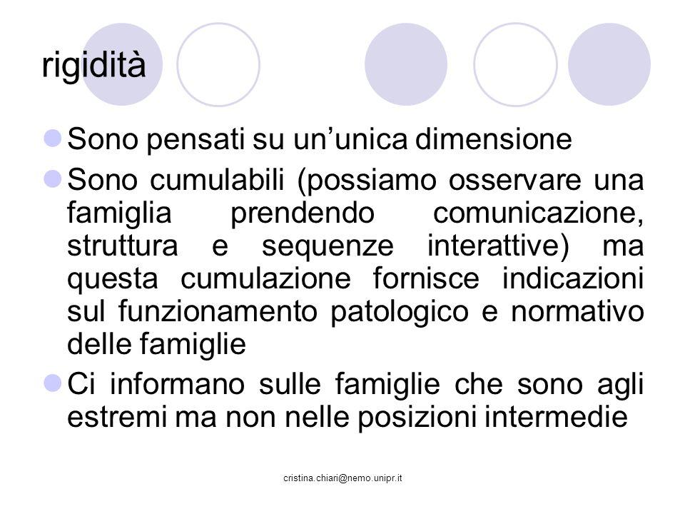 cristina.chiari@nemo.unipr.it rigidità Sono pensati su ununica dimensione Sono cumulabili (possiamo osservare una famiglia prendendo comunicazione, st