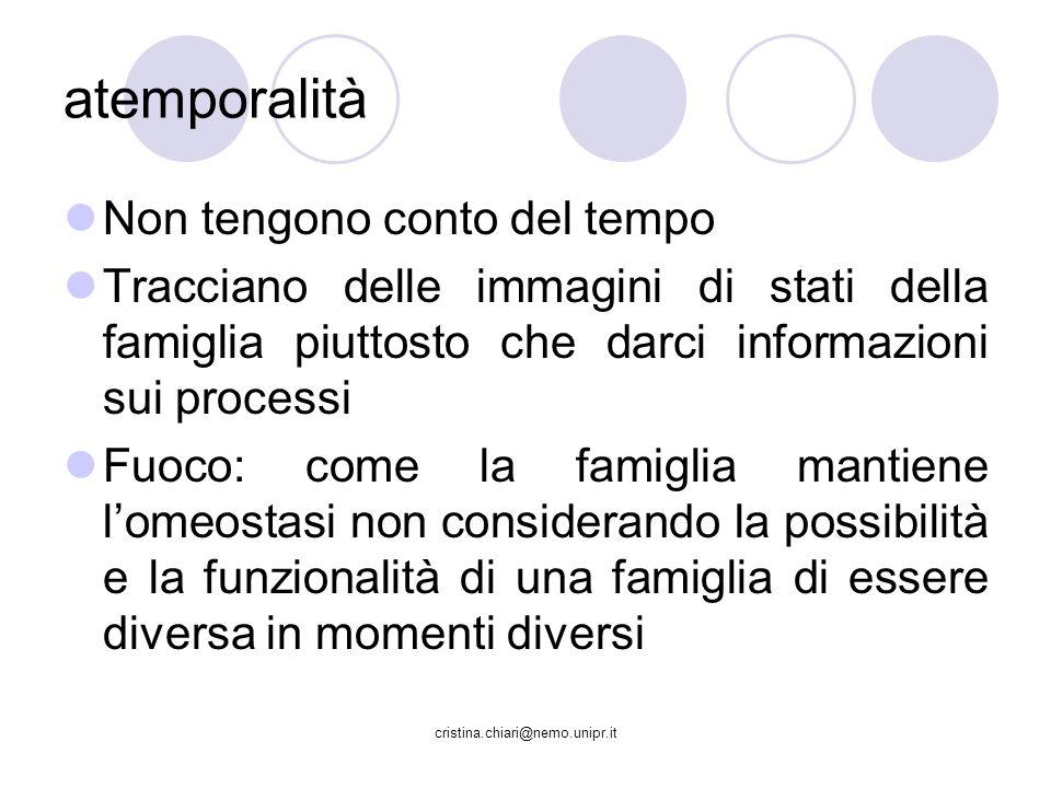 cristina.chiari@nemo.unipr.it atemporalità Non tengono conto del tempo Tracciano delle immagini di stati della famiglia piuttosto che darci informazio