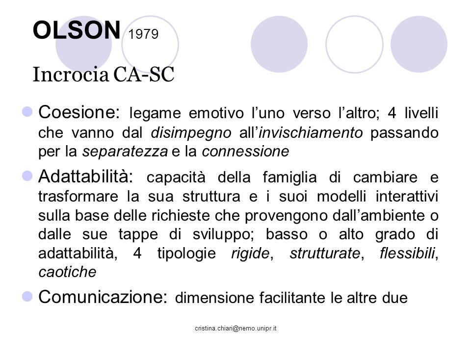 cristina.chiari@nemo.unipr.it OLSON 1979 Coesione: legame emotivo luno verso laltro; 4 livelli che vanno dal disimpegno allinvischiamento passando per