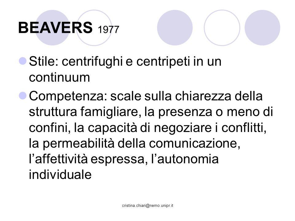 cristina.chiari@nemo.unipr.it BEAVERS 1977 Stile: centrifughi e centripeti in un continuum Competenza: scale sulla chiarezza della struttura famigliar