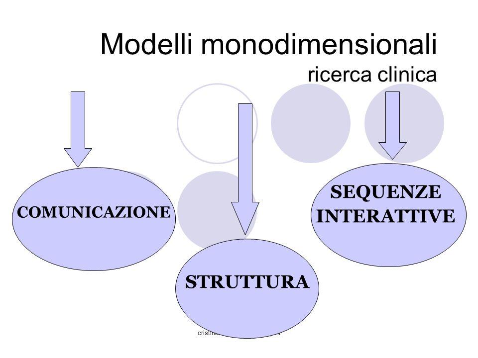 cristina.chiari@nemo.unipr.it Modelli monodimensionali ricerca clinica COMUNICAZIONE STRUTTURA SEQUENZE INTERATTIVE