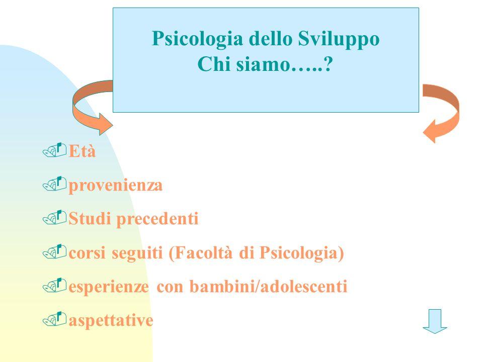 Psicologia dello sviluppo Strumenti utili per il per-corso anno 2007-2008.UNA LENTE.UN CANNOCCHIALE