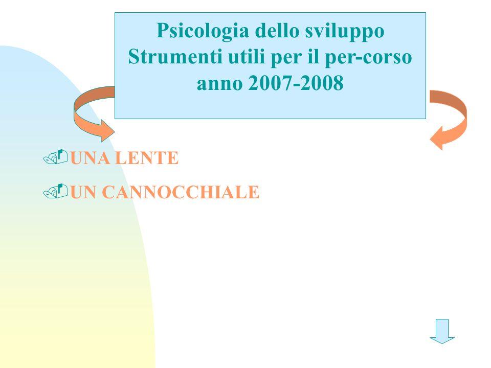 Psicologia dello sviluppo Strumenti utili per il per-corso anno 2007-2008.Miller P.
