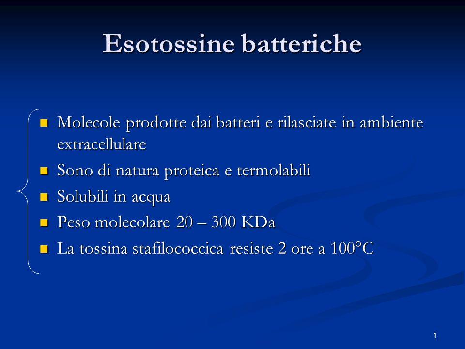 1 Esotossine batteriche Molecole prodotte dai batteri e rilasciate in ambiente extracellulare Molecole prodotte dai batteri e rilasciate in ambiente extracellulare Sono di natura proteica e termolabili Sono di natura proteica e termolabili Solubili in acqua Solubili in acqua Peso molecolare 20 – 300 KDa Peso molecolare 20 – 300 KDa La tossina stafilococcica resiste 2 ore a 100°C La tossina stafilococcica resiste 2 ore a 100°C