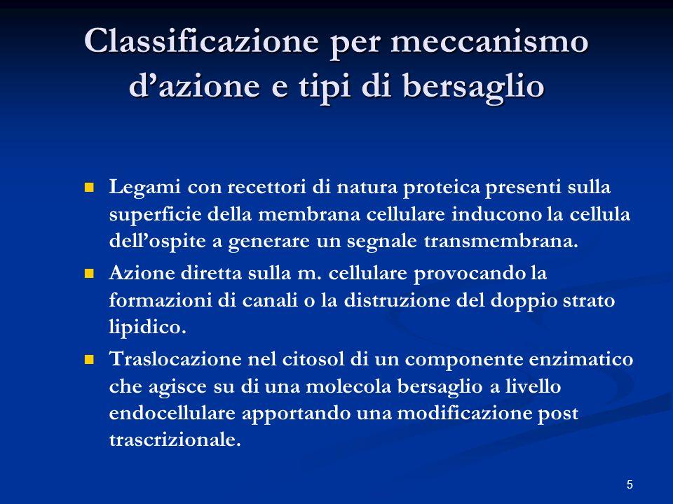 5 Classificazione per meccanismo dazione e tipi di bersaglio Legami con recettori di natura proteica presenti sulla superficie della membrana cellulare inducono la cellula dellospite a generare un segnale transmembrana.