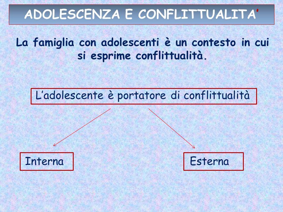 ADOLESCENZA E CONFLITTUALITA La famiglia con adolescenti è un contesto in cui si esprime conflittualità. Ladolescente è portatore di conflittualità In