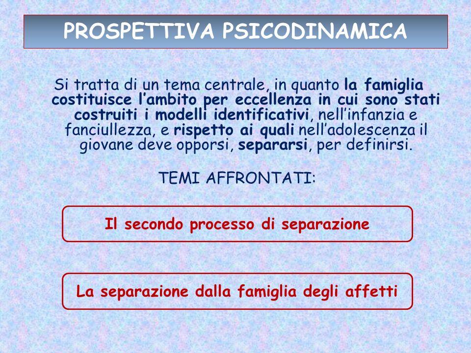 PROSPETTIVA PSICODINAMICA Il secondo processo di separazione Avviene reciprocamente ed implica, dal punto di vista del figlio (A.