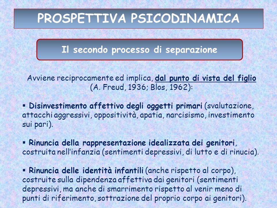 PROSPETTIVA PSICODINAMICA Il secondo processo di separazione Avviene reciprocamente ed implica, dal punto di vista del figlio (A. Freud, 1936; Blos, 1