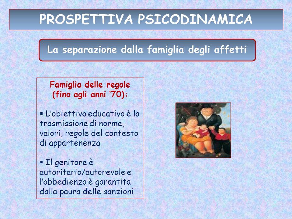 PROSPETTIVA PSICODINAMICA Famiglia delle regole (fino agli anni 70): Lobiettivo educativo è la trasmissione di norme, valori, regole del contesto di a