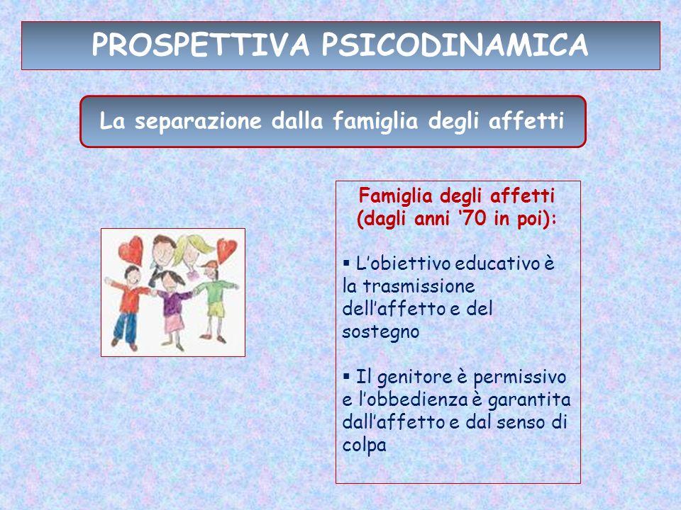 PROSPETTIVA PSICODINAMICA La separazione dalla famiglia degli affetti Famiglia degli affetti (dagli anni 70 in poi): Lobiettivo educativo è la trasmis