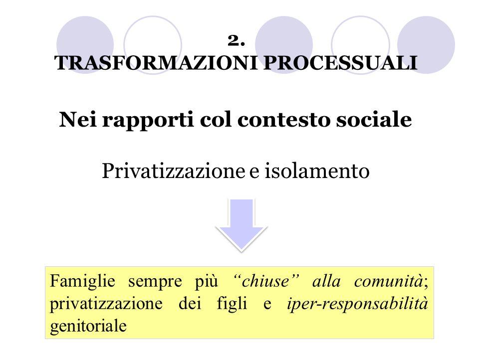 Nei rapporti col contesto sociale Privatizzazione e isolamento Famiglie sempre più chiuse alla comunità; privatizzazione dei figli e iper-responsabili