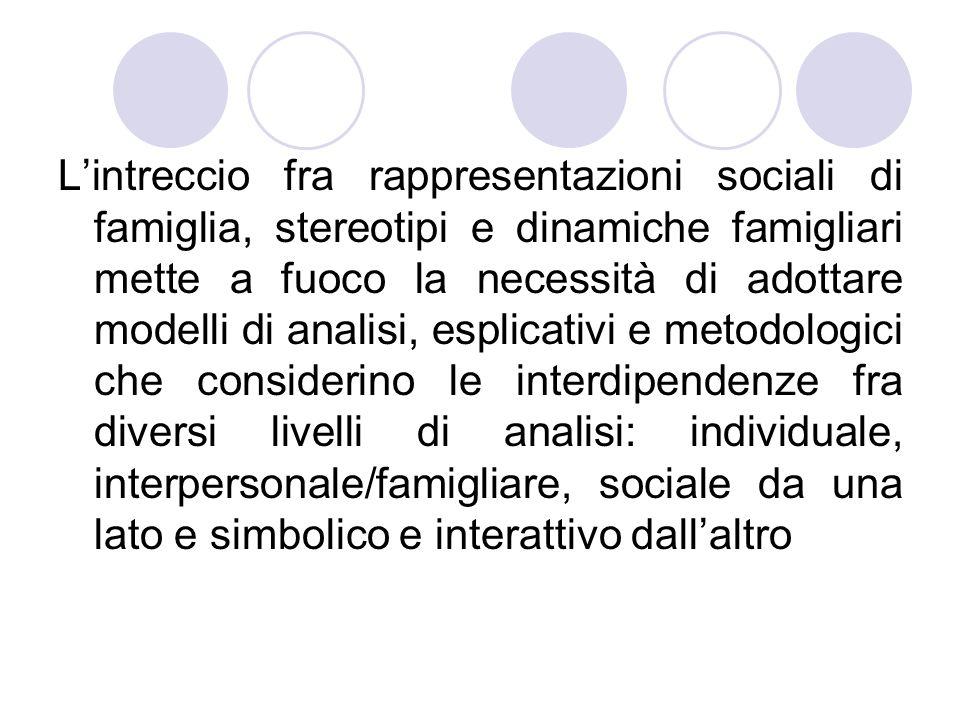 Lintreccio fra rappresentazioni sociali di famiglia, stereotipi e dinamiche famigliari mette a fuoco la necessità di adottare modelli di analisi, esplicativi e metodologici che considerino le interdipendenze fra diversi livelli di analisi: individuale, interpersonale/famigliare, sociale da una lato e simbolico e interattivo dallaltro