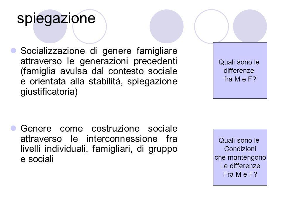 spiegazione Socializzazione di genere famigliare attraverso le generazioni precedenti (famiglia avulsa dal contesto sociale e orientata alla stabilità
