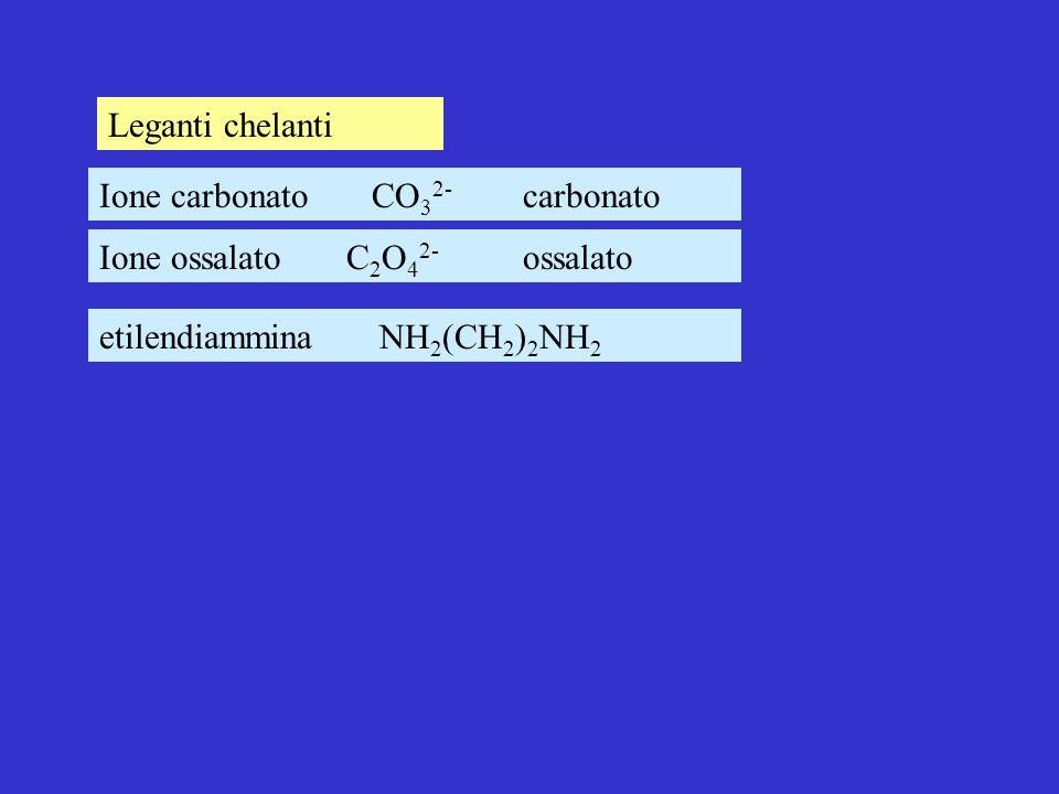 Ione carbonato CO 3 2- carbonato Leganti chelanti Ione ossalato C 2 O 4 2- ossalato etilendiammina NH 2 (CH 2 ) 2 NH 2