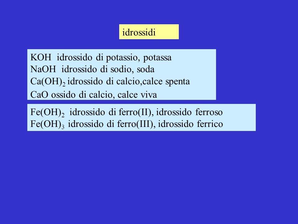 idrossidi KOH idrossido di potassio, potassa NaOH idrossido di sodio, soda Ca(OH) 2 idrossido di calcio,calce spenta KOH idrossido di potassio, potassa NaOH idrossido di sodio, soda Ca(OH) 2 idrossido di calcio,calce spenta CaO ossido di calcio, calce viva Fe(OH) 2 idrossido di ferro(II), idrossido ferroso Fe(OH) 3 idrossido di ferro(III), idrossido ferrico