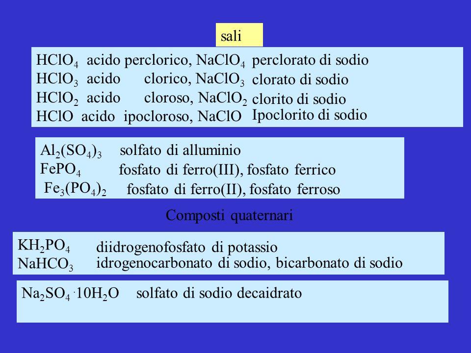 sali HClO 4 acido perclorico, NaClO 4 HClO 3 acido clorico, NaClO 3 HClO 2 acido cloroso, NaClO 2 HClO acido ipocloroso, NaClO Al 2 (SO 4 ) 3 FePO 4 Fe 3 (PO 4 ) 2 perclorato di sodio clorato di sodio clorito di sodio Ipoclorito di sodio solfato di alluminio fosfato di ferro(III), fosfato ferrico fosfato di ferro(II), fosfato ferroso KH 2 PO 4 NaHCO 3 diidrogenofosfato di potassio idrogenocarbonato di sodio, bicarbonato di sodio Composti quaternari Na 2 SO 4.