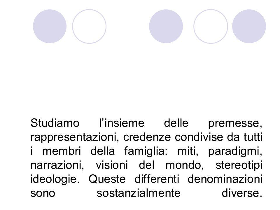 Studiamo linsieme delle premesse, rappresentazioni, credenze condivise da tutti i membri della famiglia: miti, paradigmi, narrazioni, visioni del mond