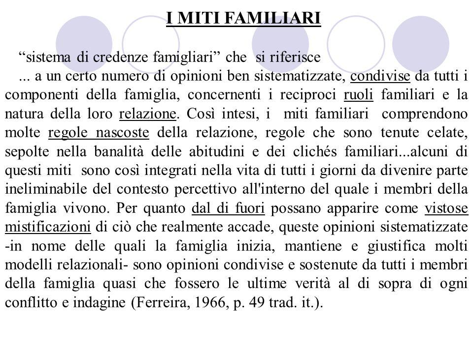 I MITI FAMILIARI sistema di credenze famigliari che si riferisce... a un certo numero di opinioni ben sistematizzate, condivise da tutti i componenti