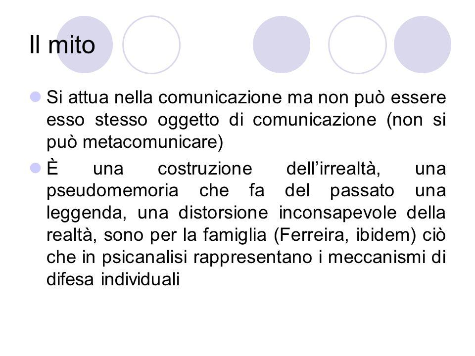 Il mito Si attua nella comunicazione ma non può essere esso stesso oggetto di comunicazione (non si può metacomunicare) È una costruzione dellirrealtà