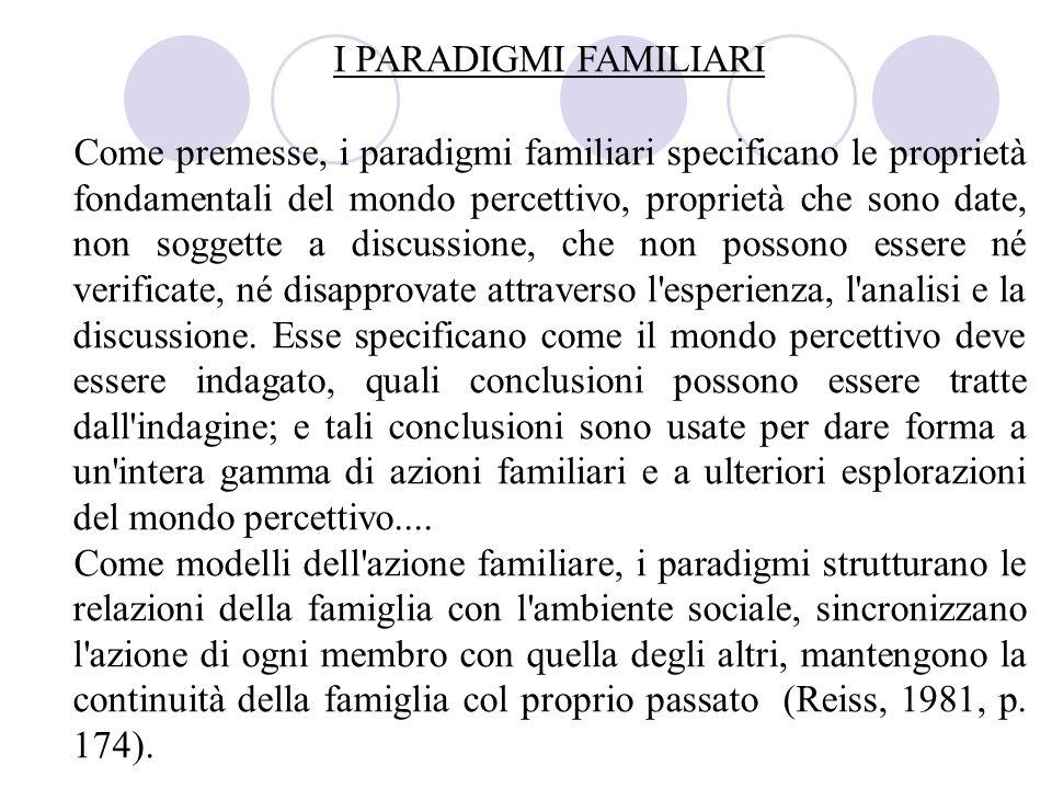I PARADIGMI FAMILIARI Come premesse, i paradigmi familiari specificano le proprietà fondamentali del mondo percettivo, proprietà che sono date, non so