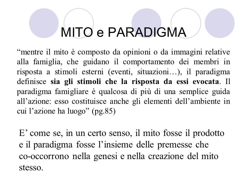 MITO e PARADIGMA mentre il mito è composto da opinioni o da immagini relative alla famiglia, che guidano il comportamento dei membri in risposta a sti