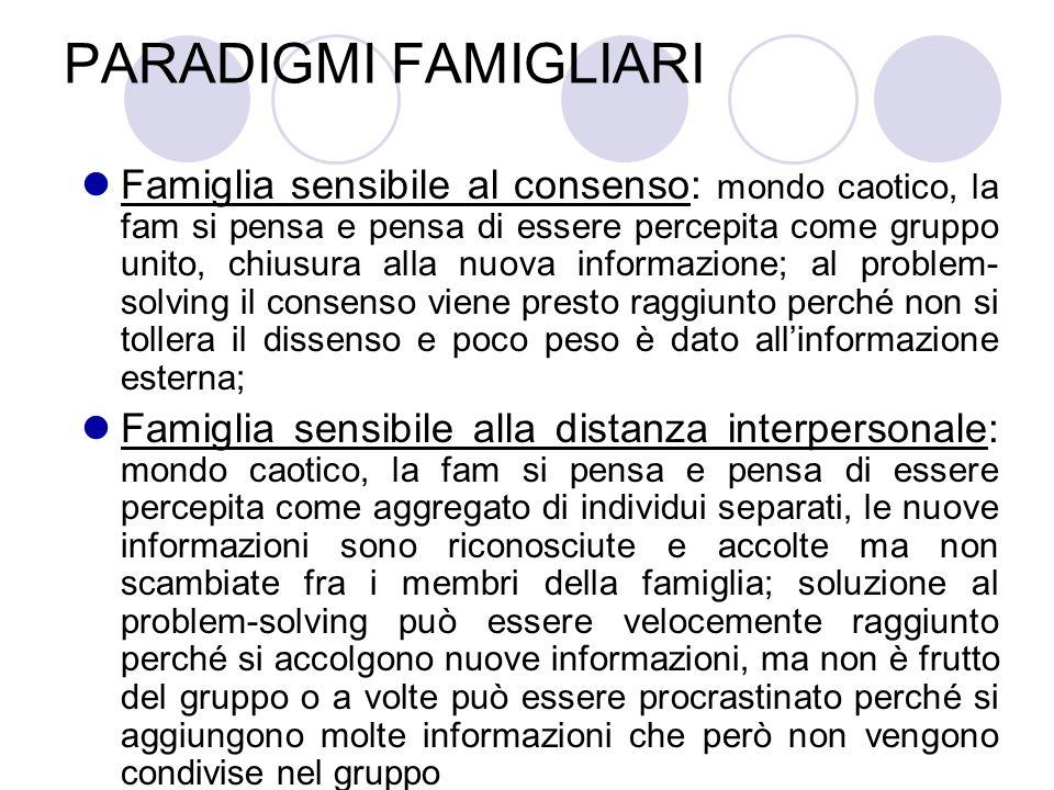 PARADIGMI FAMIGLIARI Famiglia sensibile al consenso: mondo caotico, la fam si pensa e pensa di essere percepita come gruppo unito, chiusura alla nuova