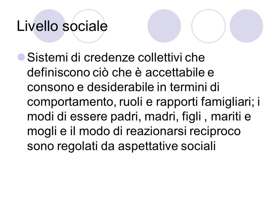 Livello sociale Sistemi di credenze collettivi che definiscono ciò che è accettabile e consono e desiderabile in termini di comportamento, ruoli e rap