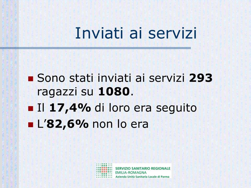 Inviati ai servizi Sono stati inviati ai servizi 293 ragazzi su 1080. Il 17,4% di loro era seguito L82,6% non lo era