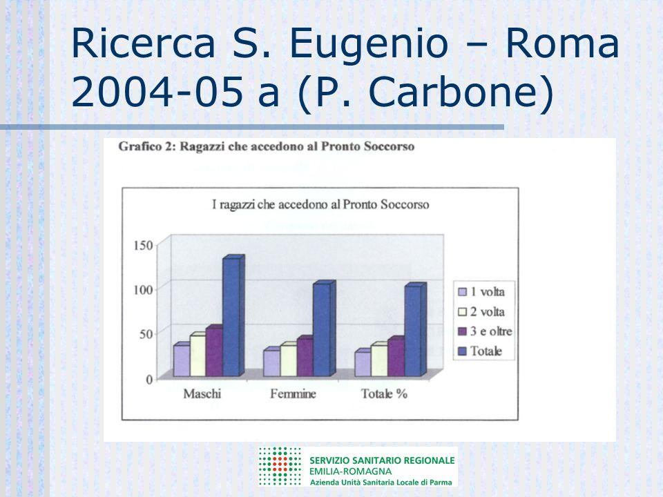 Ricerca S. Eugenio – Roma 2004-05 b (P. Carbone)