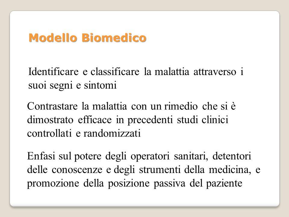 Modello Biomedico Identificare e classificare la malattia attraverso i suoi segni e sintomi Contrastare la malattia con un rimedio che si è dimostrato