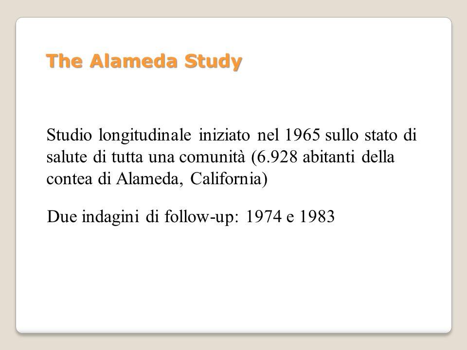 The Alameda Study Studio longitudinale iniziato nel 1965 sullo stato di salute di tutta una comunità (6.928 abitanti della contea di Alameda, Californ