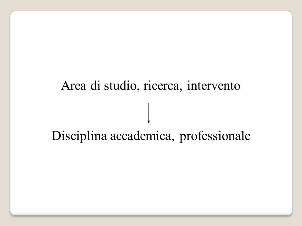 Disciplina accademica, professionale Area di studio, ricerca, intervento