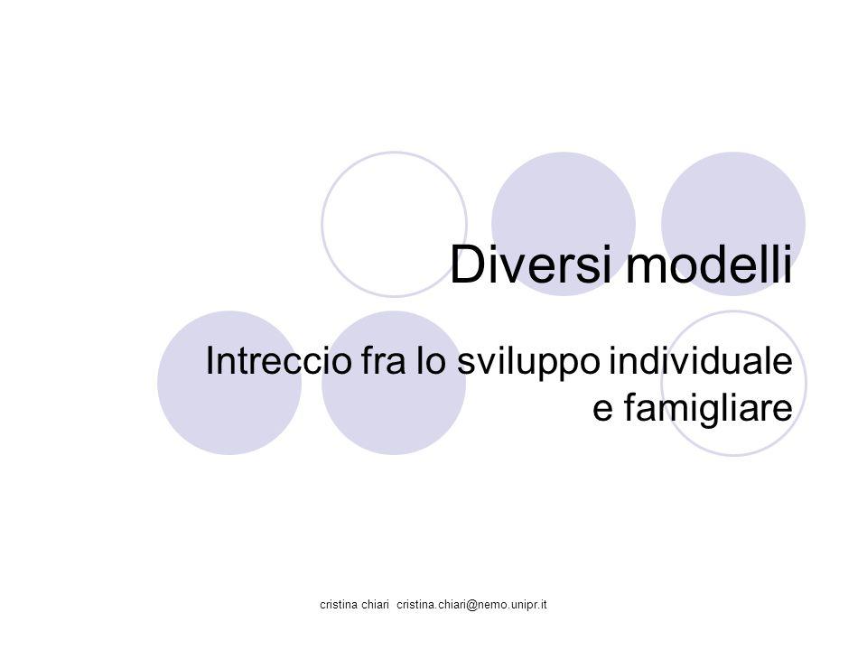 cristina chiari cristina.chiari@nemo.unipr.it Diversi modelli Intreccio fra lo sviluppo individuale e famigliare